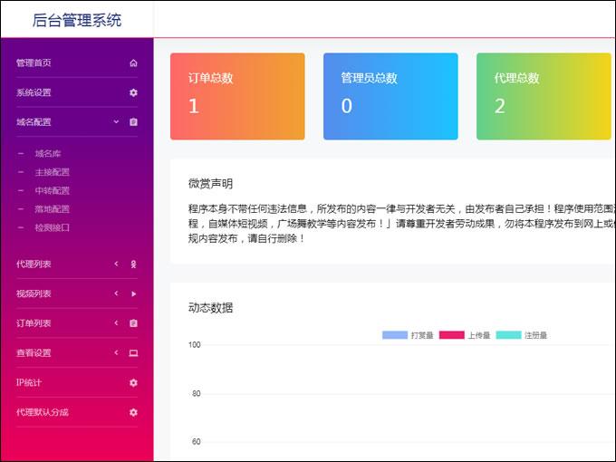 云赏V7.0在线打赏视频打赏源码,支持试看,打赏观看,8种代理打赏模板,多重域名防封机制插图(2)